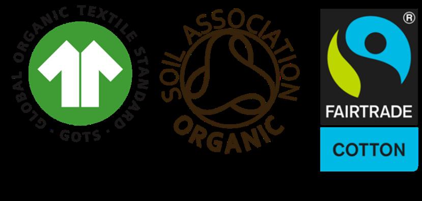 Certificare bumbac ecologic gots